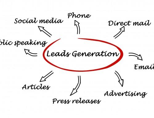 Първи стъпки в Lead Generation