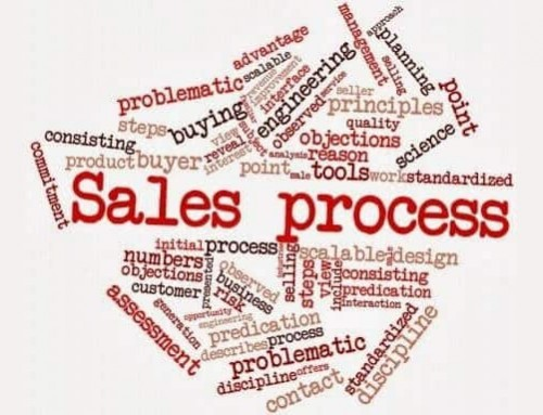 Как да изградите процеса на продажби