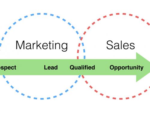 Как да оптимизирате вашия Лийд Мениджмънт Процес чрез интегриране на отделите Маркетинг и Продажби