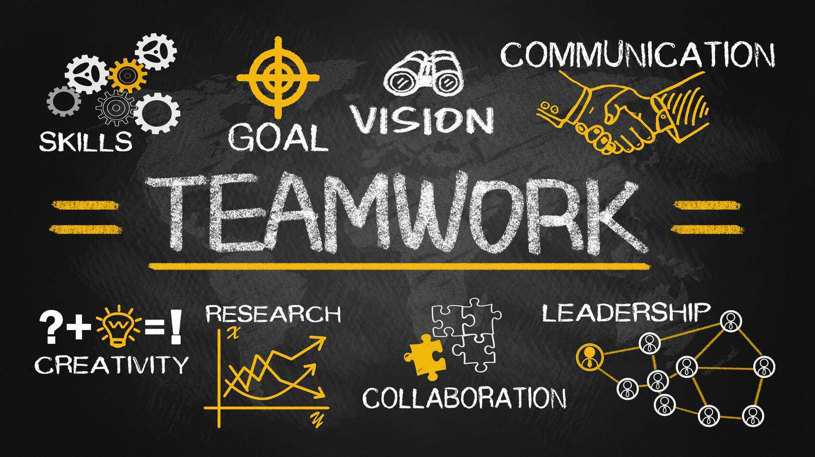 leadership culture and teamwork in strategy implementation